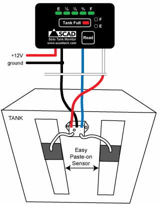 Rv Water Tank Install Diagram Wiring Diagram - Rv holding tank wiring diagram